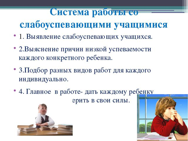 Система работы со слабоуспевающими учащимися 1. Выявление слабоуспевающих уча...