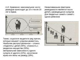 А.И. Кравченко: максимальное число разводов происходит до 10 и после 20 лет в
