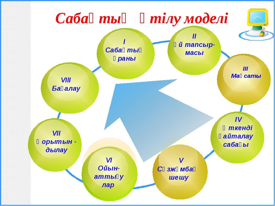 Сабақтың өтілу моделі V VIІ Қорытын - дылау ІІІ Мақсаты ІV Өткенді VIІІ Баға...