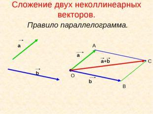 Сложение двух неколлинеарных векторов. Правило параллелограмма. а b а+b a О А