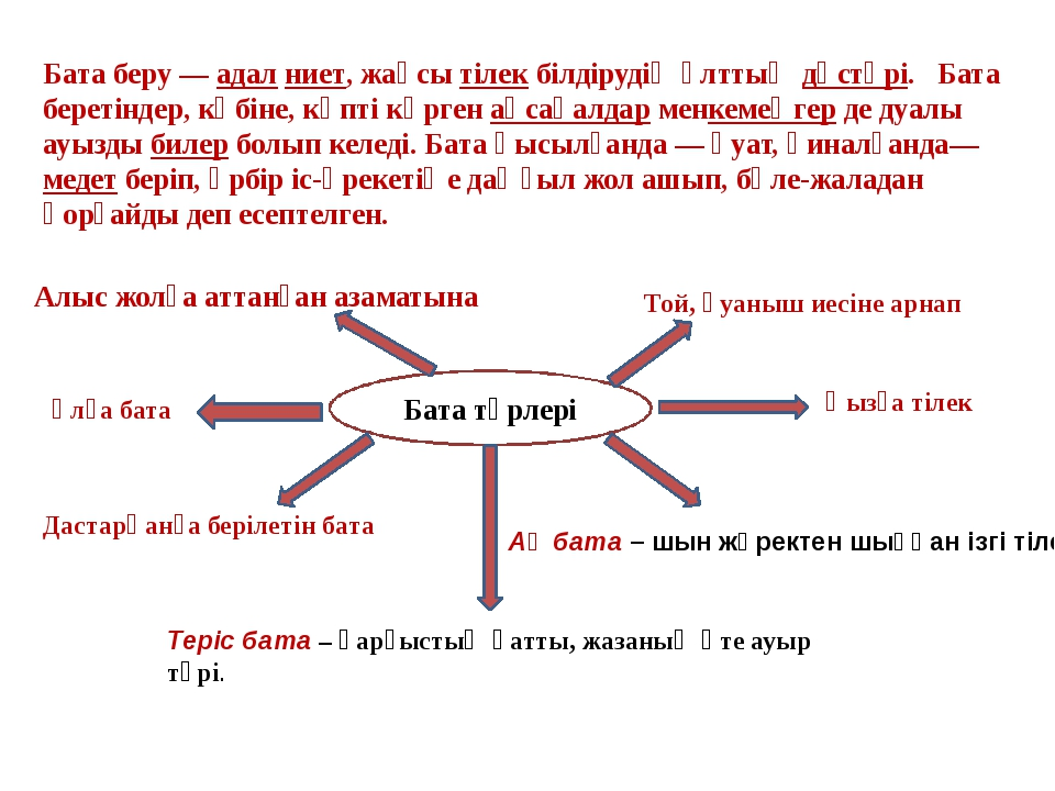 21,23,14,8,18,38,19 21,24,24,38,18 Мына сандар алфавитте қандай әріптердің о...