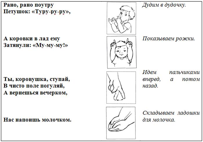 Занятия с логопедом 1 категория : Одноклассники