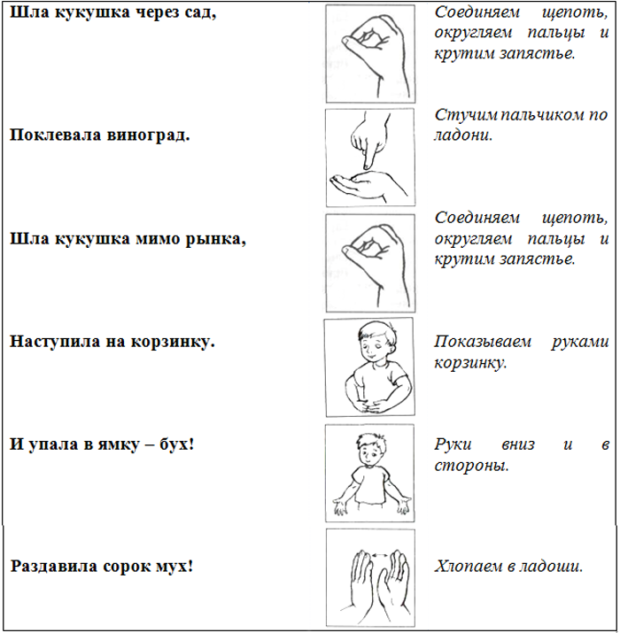 Пальчиковая - Сетевая библиотека