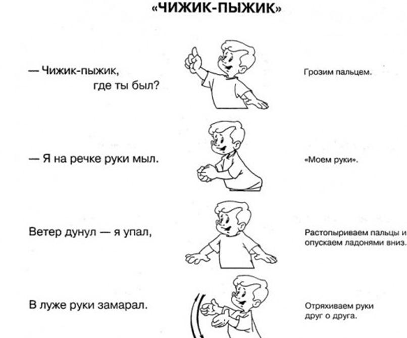 Картотека пальчиковые игры картинка