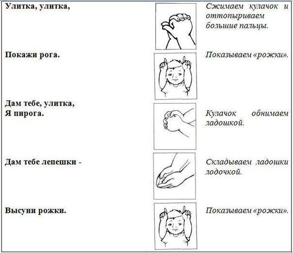 Пальчиковая гимнастика - Детский мир - Detiburg.ru