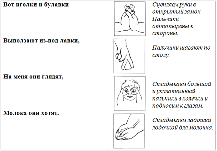 Пальчиковая гимнастика ёжик - Электронные учебники