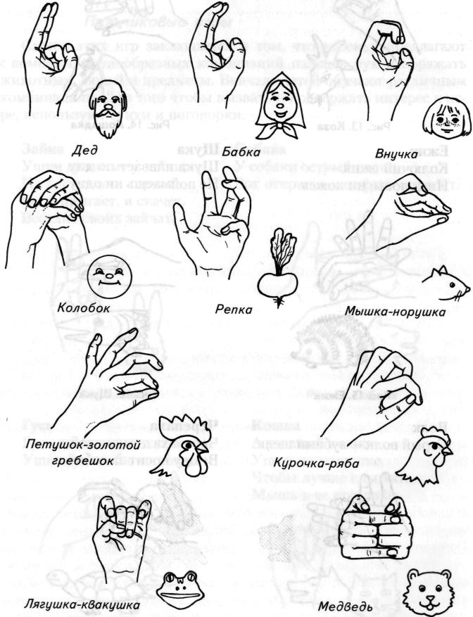 Пальчиковая гимнастика для малышей 6-7 лет
