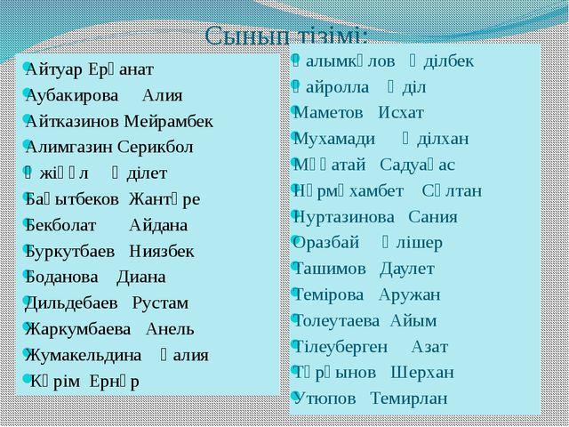 Сынып тізімі: Айтуар Ерғанат Аубакирова Алия Айтказинов Мейрамбек Алимгазин С...