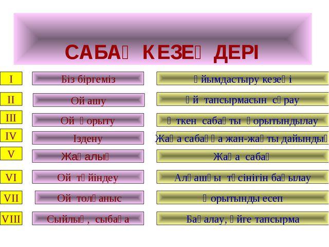 САБАҚ КЕЗЕҢДЕРІ І Біз біргеміз Ұйымдастыру кезеңі ІІ ІІІ ІV V Ой ашу Ой қоры...