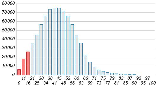 http://ege.yandex.ru/media/math_23_2_5.png