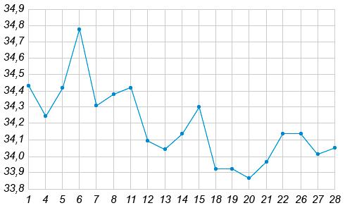 http://ege.yandex.ru/media/mathematics/v24/math_30_2.png