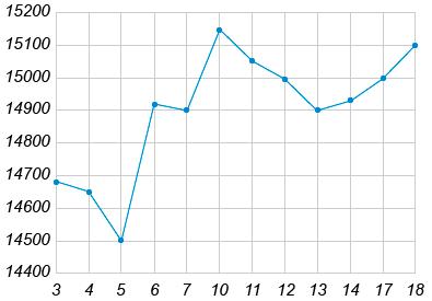 http://ege.yandex.ru/media/mathematics/v26/math_C_2.png