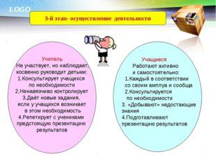 3-й этап- осуществление деятельности Учитель Не участвует, но наблюдает, косв