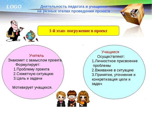 Деятельность педагога и учащихся на разных этапах проведения проекта Учитель...