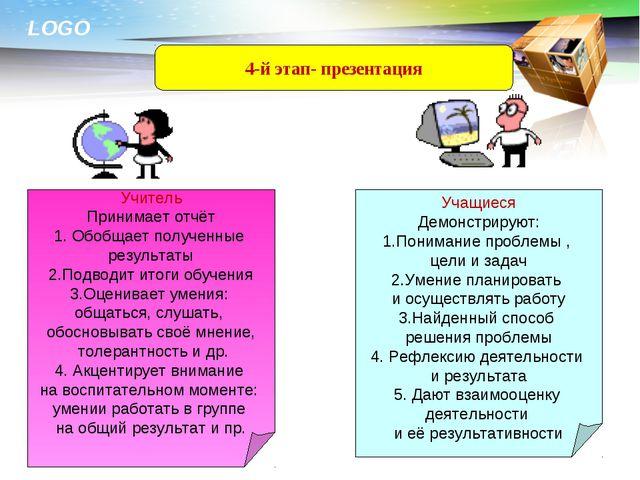 4-й этап- презентация Учитель Принимает отчёт 1. Обобщает полученные результа...
