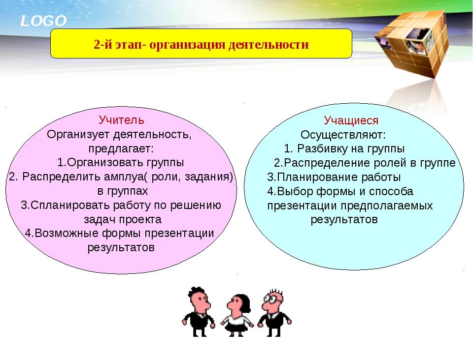 2-й этап- организация деятельности Учитель Организует деятельность, предлагае...