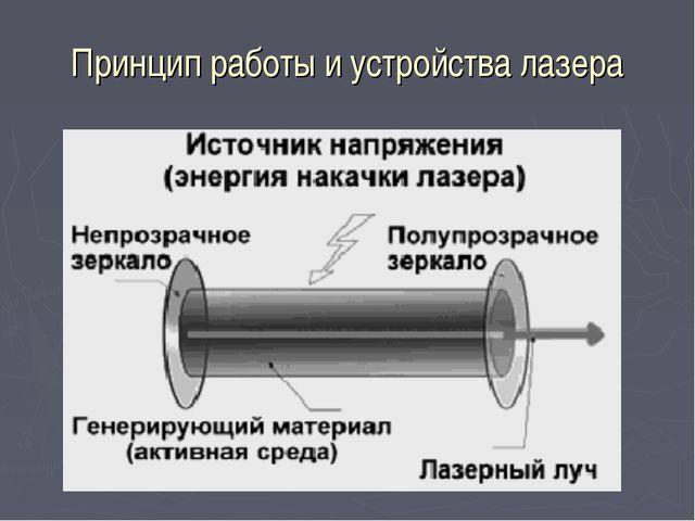 Принцип работы и устройства лазера