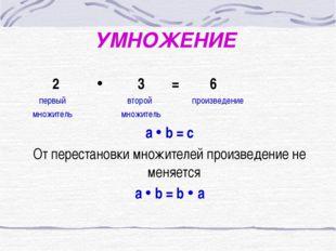УМНОЖЕНИЕ 2  3 = 6 первый второй произведение множитель множитель a  b = c