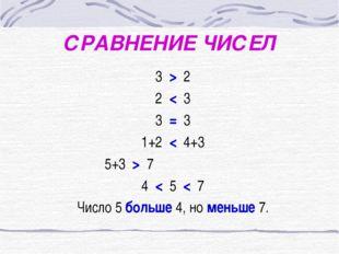 СРАВНЕНИЕ ЧИСЕЛ 3 > 2 2 < 3 3 = 3 1+2 < 4+3 5+3 > 7 4 < 5 < 7 Число 5 больше