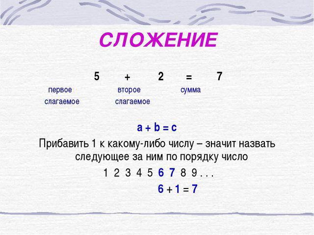 СЛОЖЕНИЕ 5 + 2 = 7 первое второе сумма слагаемое слагаемое a + b = c Прибавит...