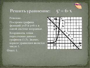 Решение. Построим графики функций y=5x и y=6-x в одной системе координат.
