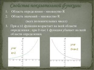 1. Область определения – множество R 2. Область значений – множество R (всех