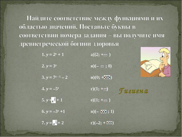 Гигиена 1. у = 2x + 1а)[2; + ) 2. у = 3xи)(– ; 0) 3. у = 7x – 1 – 2и)(0; +...