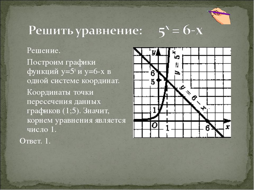 Решение. Построим графики функций y=5x и y=6-x в одной системе координат....