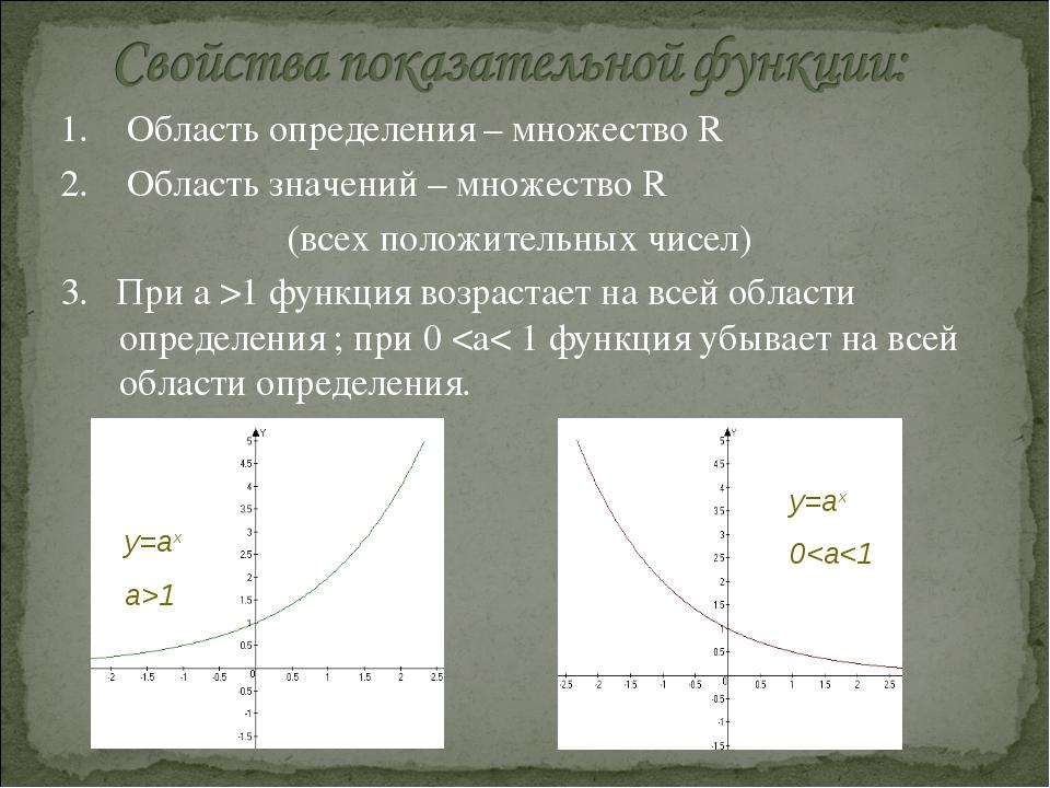 1. Область определения – множество R 2. Область значений – множество R (всех...