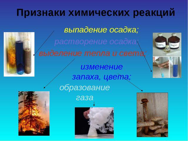Признаки химических реакций выпадение осадка; растворение осадка; выделение...