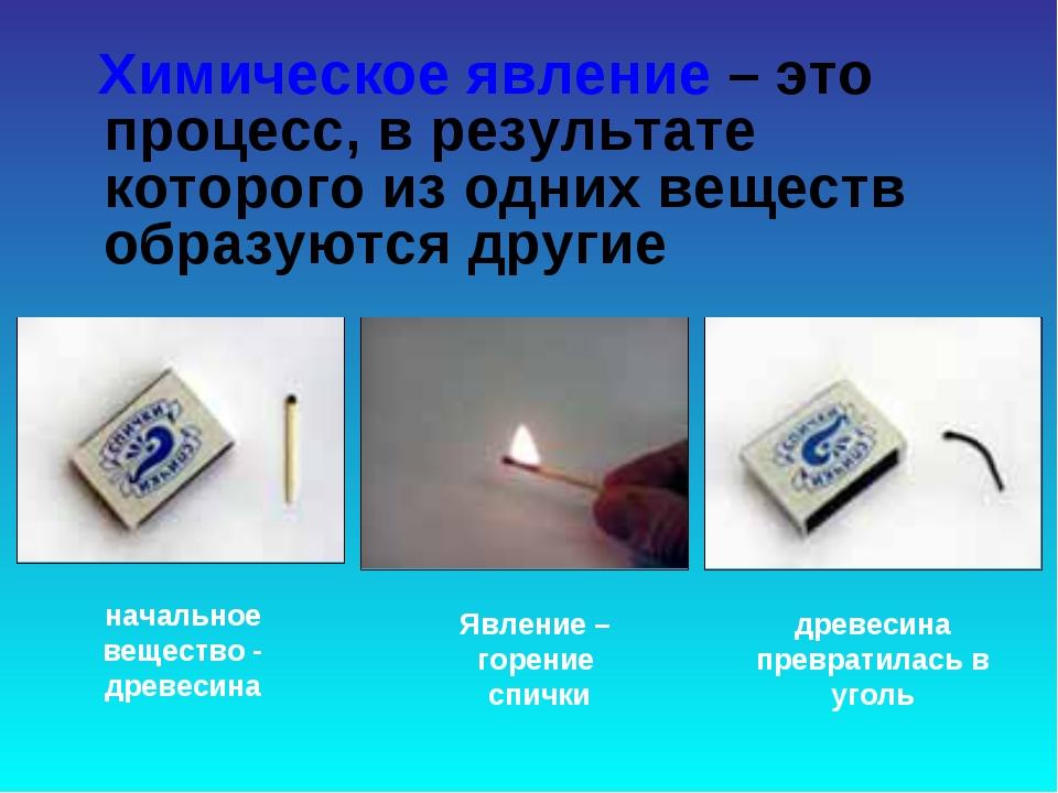 Химическое явление – это процесс, в результате которого из одних веществ обр...
