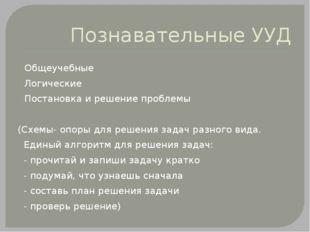 Познавательные УУД Общеучебные Логические Постановка и решение проблемы (Схем