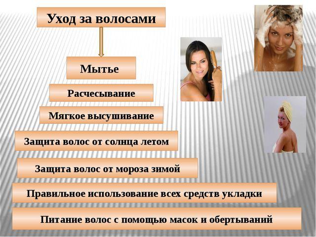 Уход за волосами Мытье Расчесывание Мягкое высушивание Защита волос от солнца...