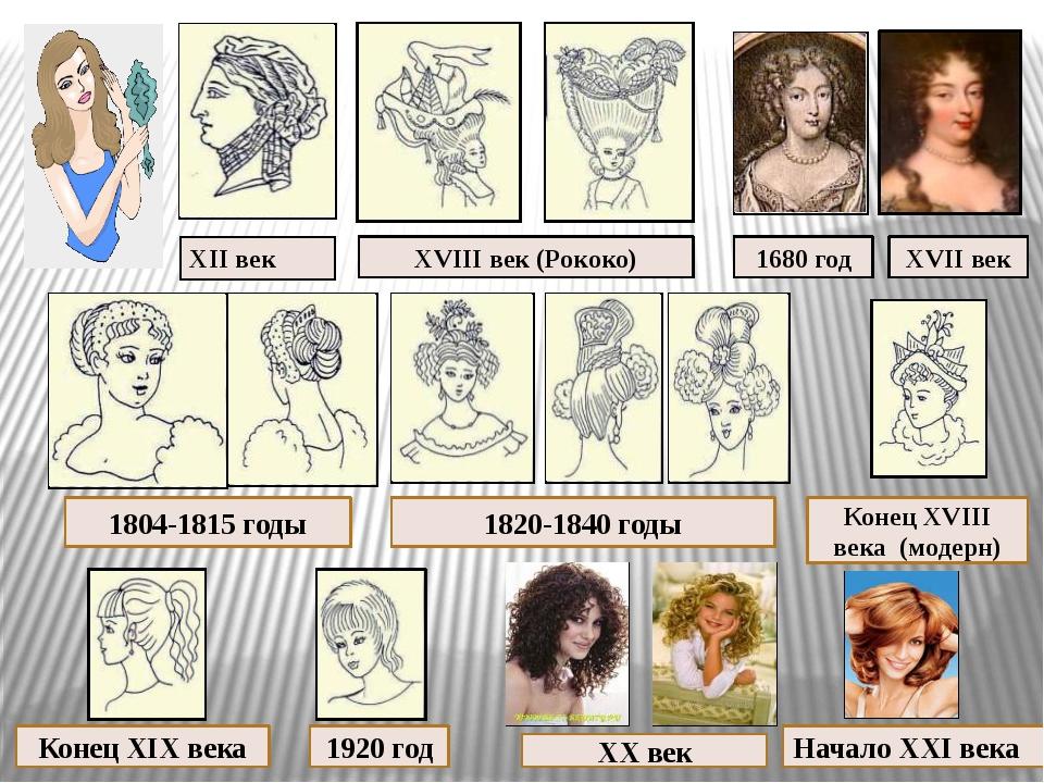 XII век XVIII век (Рококо) 1804-1815 годы 1820-1840 годы Конец XVIII века (мо...