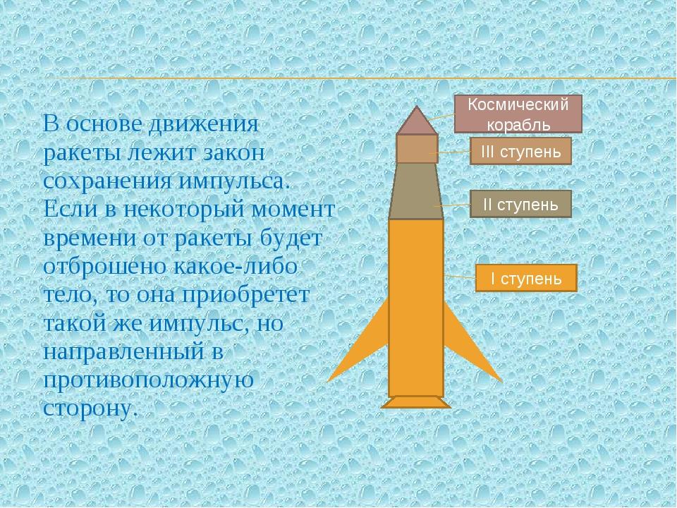В основе движения ракеты лежит закон сохранения импульса. Если в некоторый м...