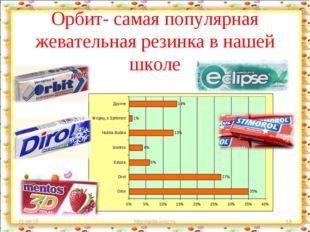 Орбит- самая популярная жевательная резинка в нашей школе * http://aida.ucoz