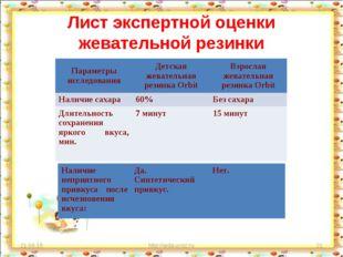 Лист экспертной оценки жевательной резинки * http://aida.ucoz.ru * Параметры