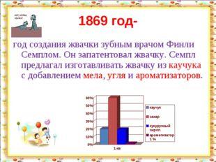 1869 год- год создания жвачки зубным врачом Финли Семплом. Он запатентовал жв