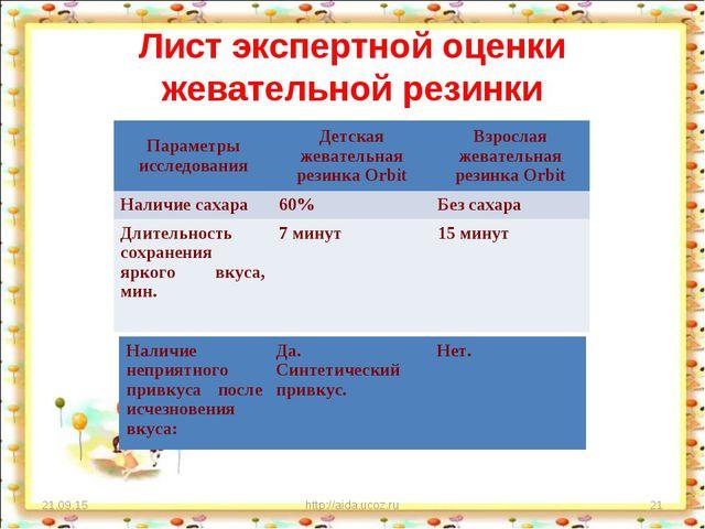 Лист экспертной оценки жевательной резинки * http://aida.ucoz.ru * Параметры...