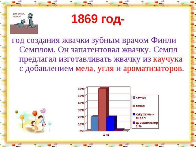 1869 год- год создания жвачки зубным врачом Финли Семплом. Он запатентовал жв...