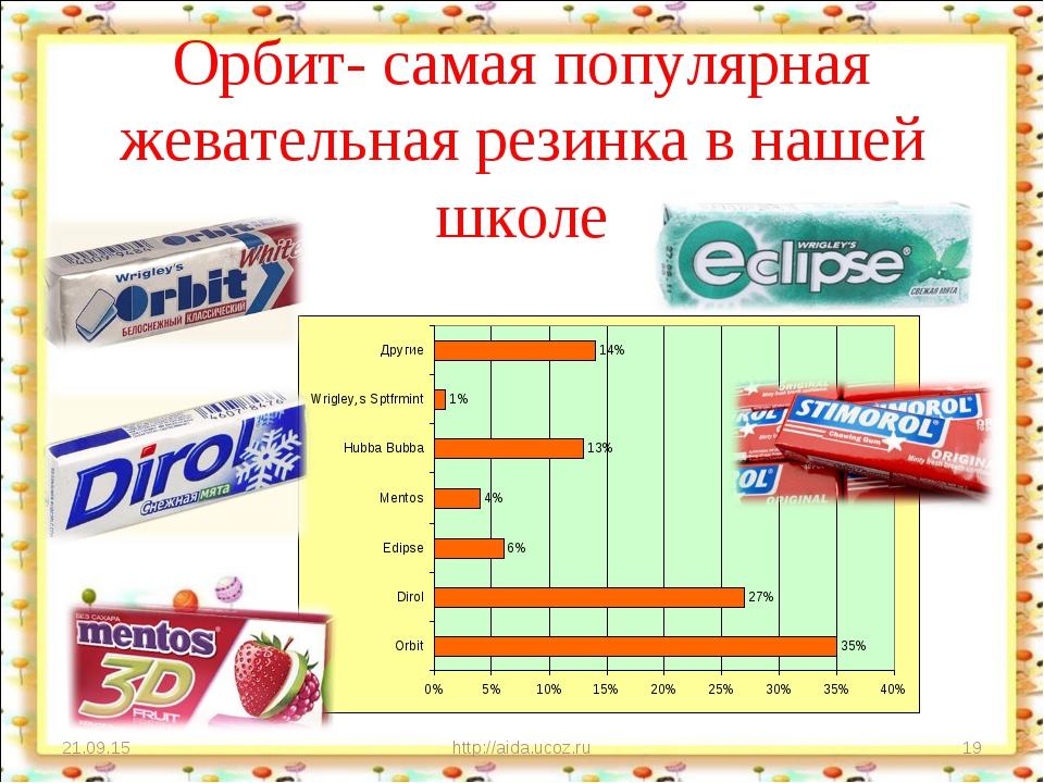 Орбит- самая популярная жевательная резинка в нашей школе * http://aida.ucoz...