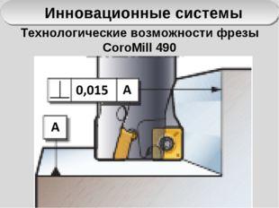 Инновационные системы Технологические возможности фрезы CoroMill 490