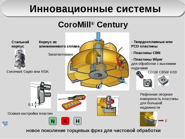 Осевая настройка пластин Coromant Capto или HSK Стальной корпус - Твердосплав...