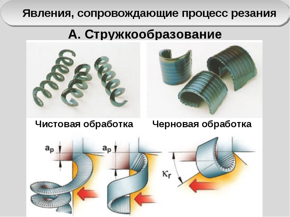 Явления, сопровождающие процесс резания А. Стружкообразование Чистовая обрабо...
