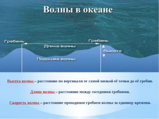 Высота волны – расстояние по вертикали от самой низкой её точки до её гребня