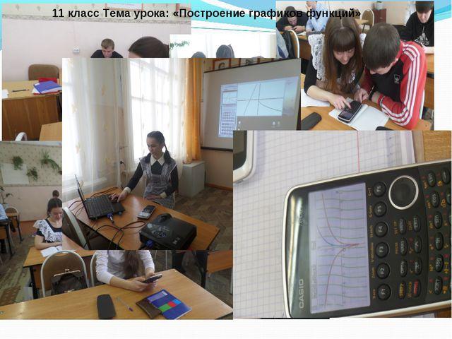 11 класс Тема урока: «Построение графиков функций»