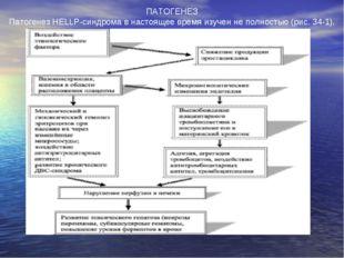 ПАТОГЕНЕЗ Патогенез HELLP-синдрома в настоящее время изучен не полностью (рис