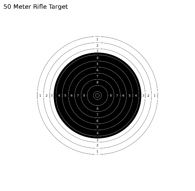 https://upload.wikimedia.org/wikipedia/commons/thumb/4/4a/50_meter_rifle_target.svg/2000px-50_meter_rifle_target.svg.png