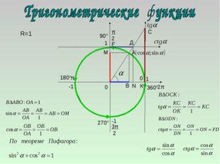 0 π 2 π 3π 2 0 R=1 A B 2π C К М N Д F 1 -1 -1 1 90° 180° 270° 360°