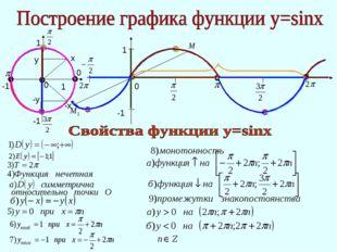 1 -1 0 0 0 x -x y -y 1 -1 -1 1